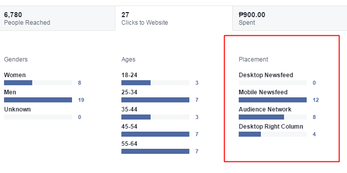 Placement Delivery