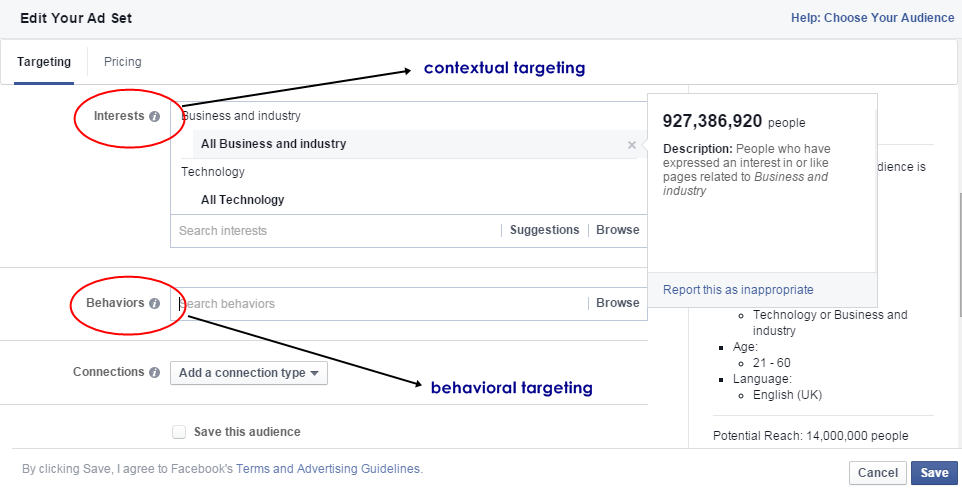 Contextual & Behavioral Targeting