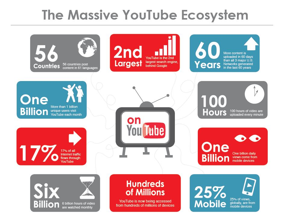youtube-american-internet-business-school