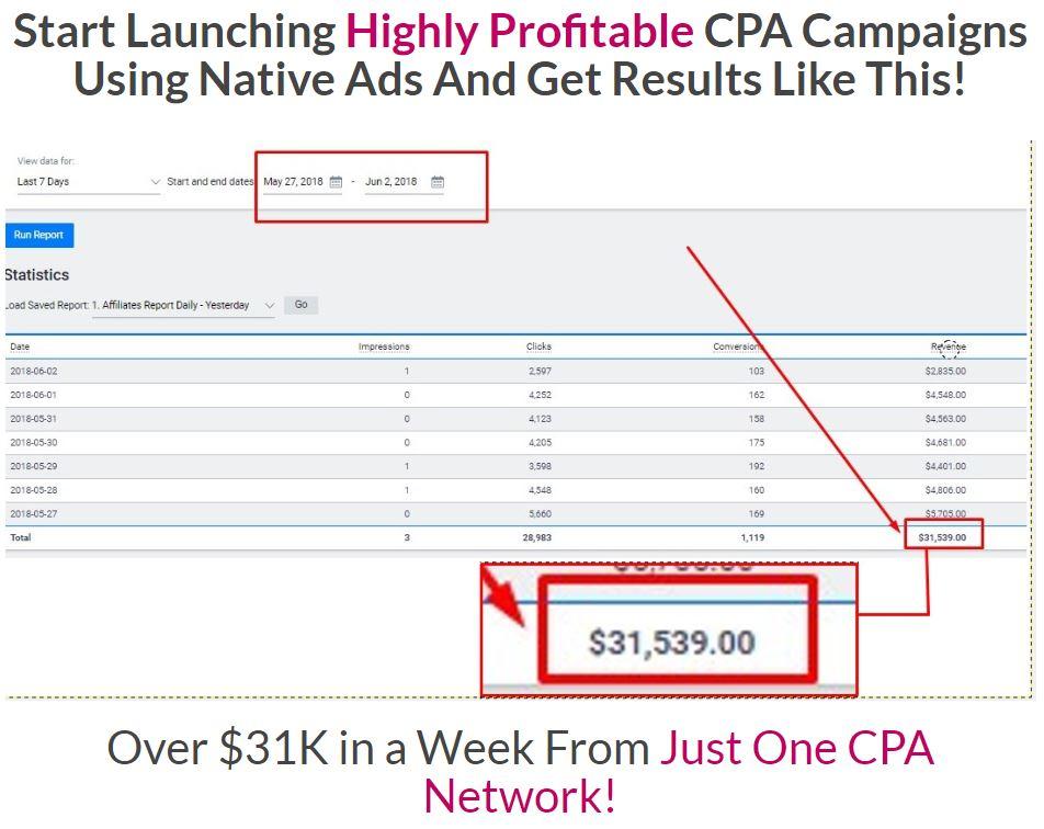 CPA campaigns