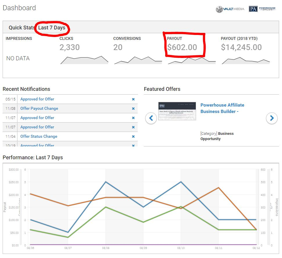 How To Start Affiliate Marketing For Beginners 16