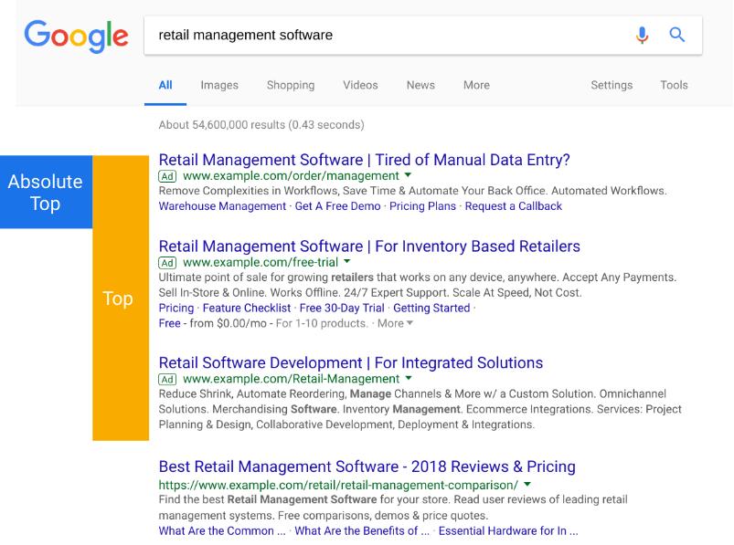 Googles Finally Killing Off Their Most Popular AdWords Metric 1